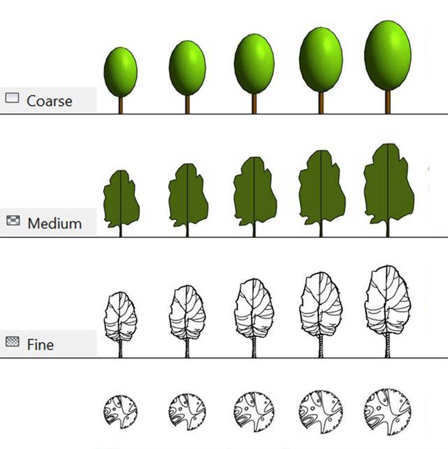 Elevation And Plan Of Trees : Scalable revit tree with custom plan and elevation rv boost