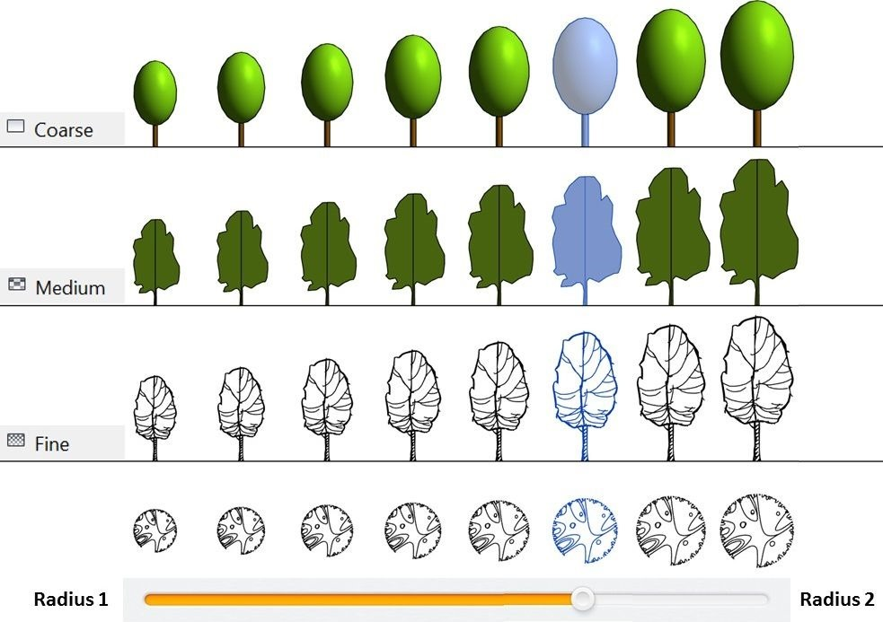 Elevation And Plan Of Trees : Create scalable revit trees with custom plan and elevation